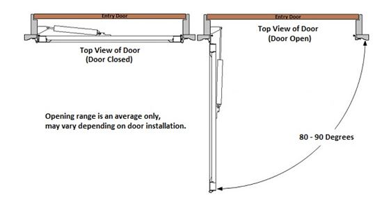 Open Range Wiring Diagram - Wiring Diagram Local on